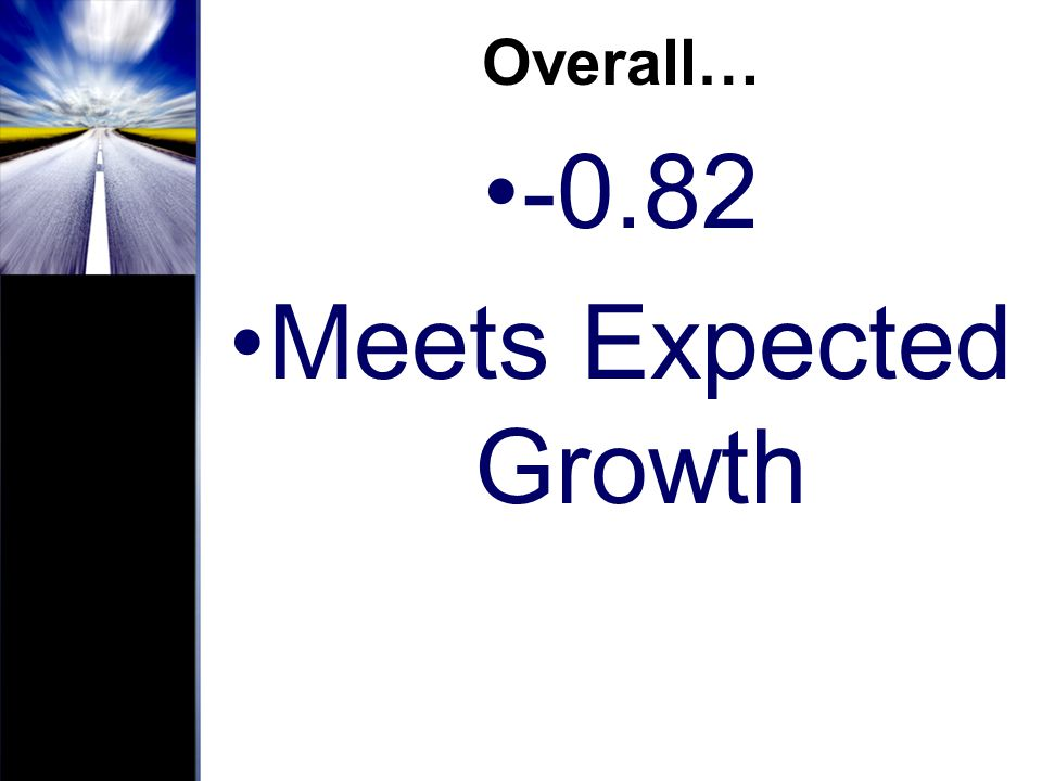 Overall… -0.82 Meets Expected Growth