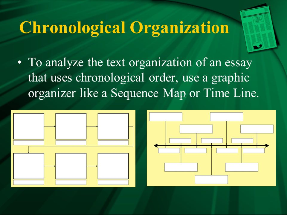 essay organization chronological Chronological order essay organization, roman mosaics homework help, 5 benefits of doing homework, essay writing service south africa.