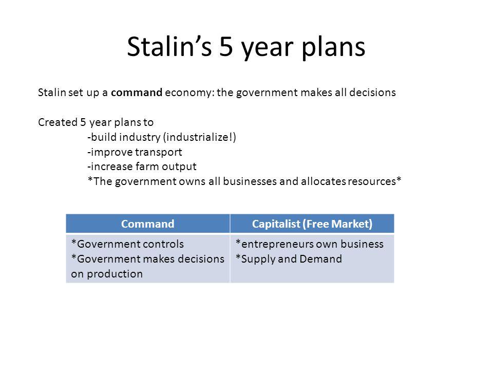 Capitalist (Free Market)