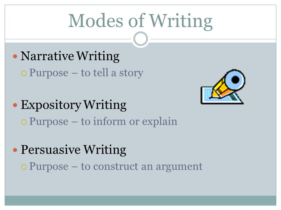 Modes of Writing Narrative Writing Expository Writing
