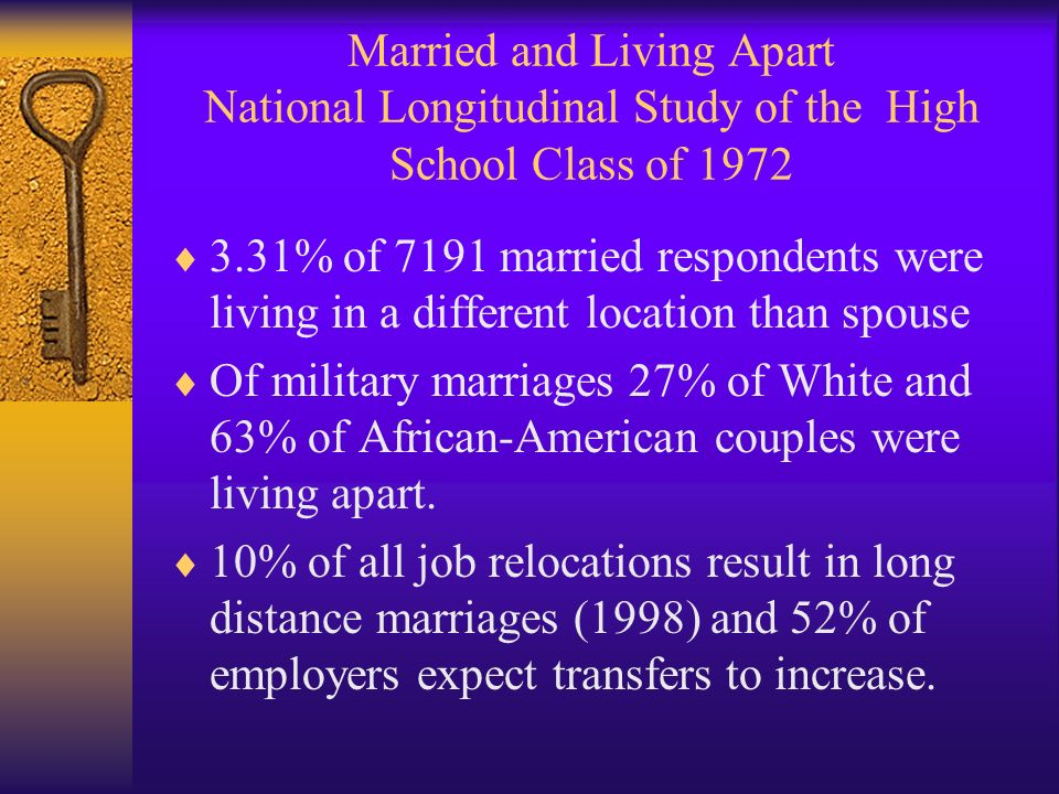 Married and Living Apart National Longitudinal Study of the High School Class of 1972