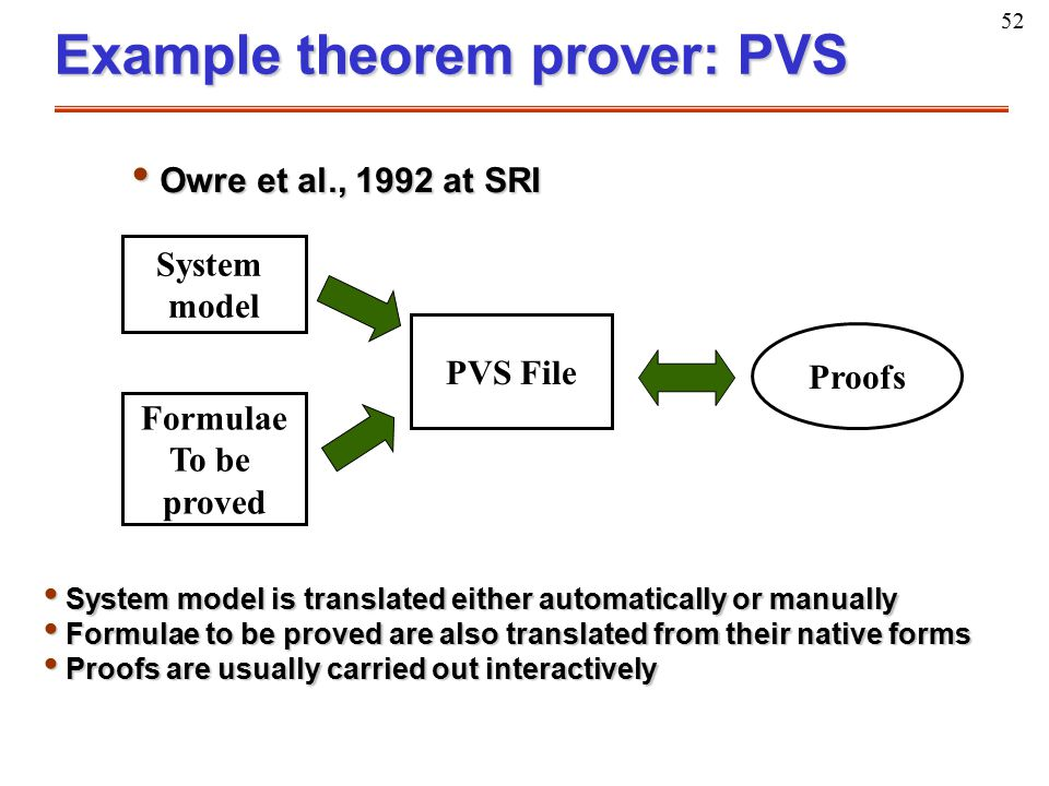 Example theorem prover: PVS