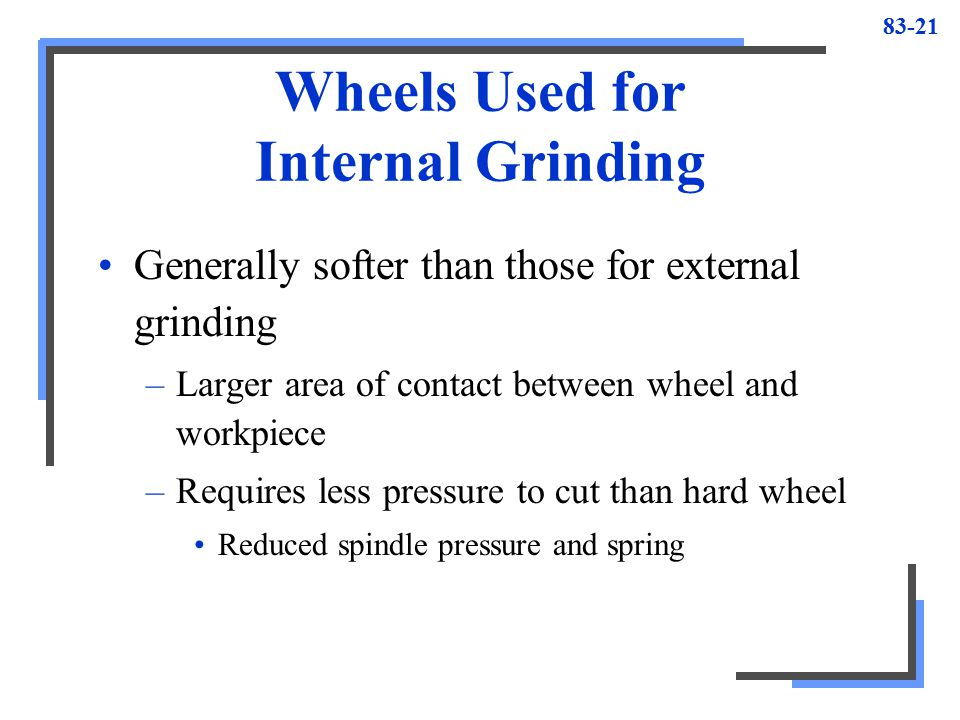 Wheels Used for Internal Grinding