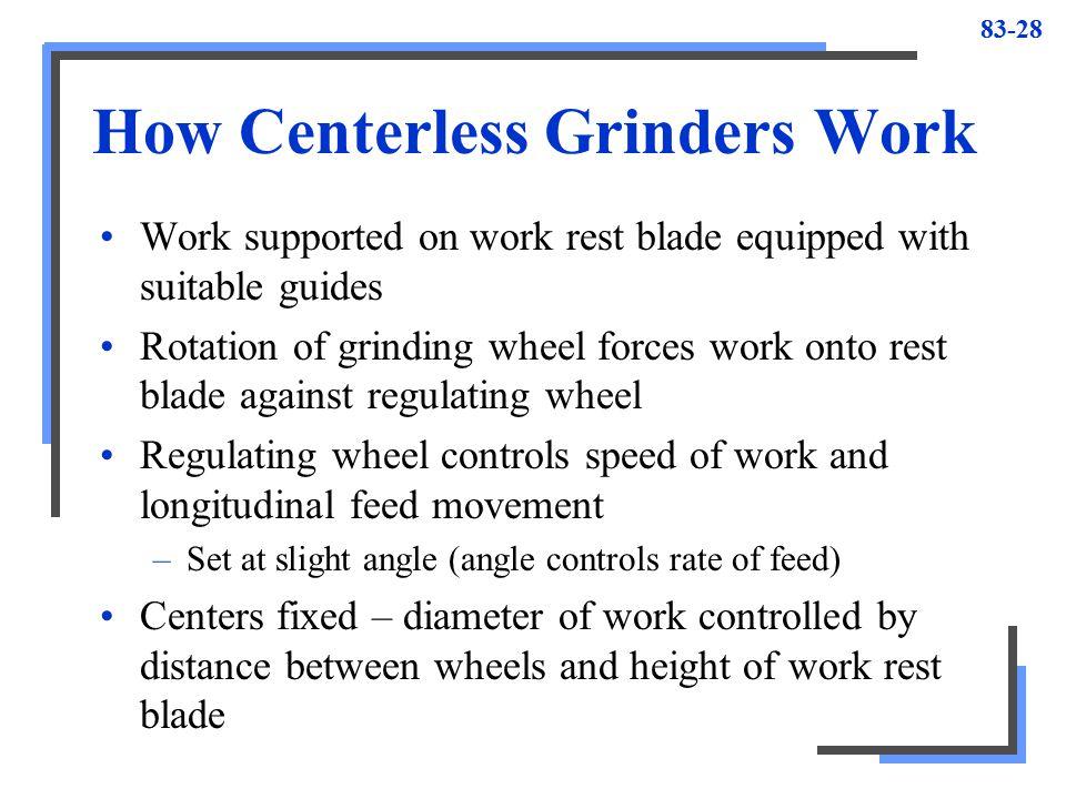 How Centerless Grinders Work