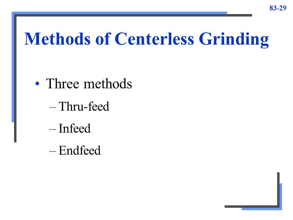 Methods of Centerless Grinding