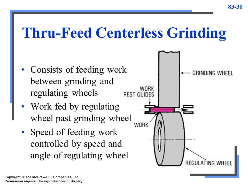 Thru-Feed Centerless Grinding