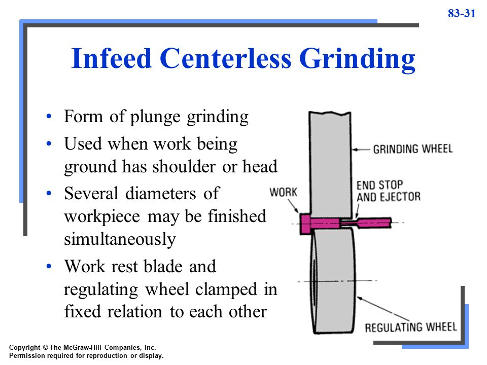 Infeed Centerless Grinding