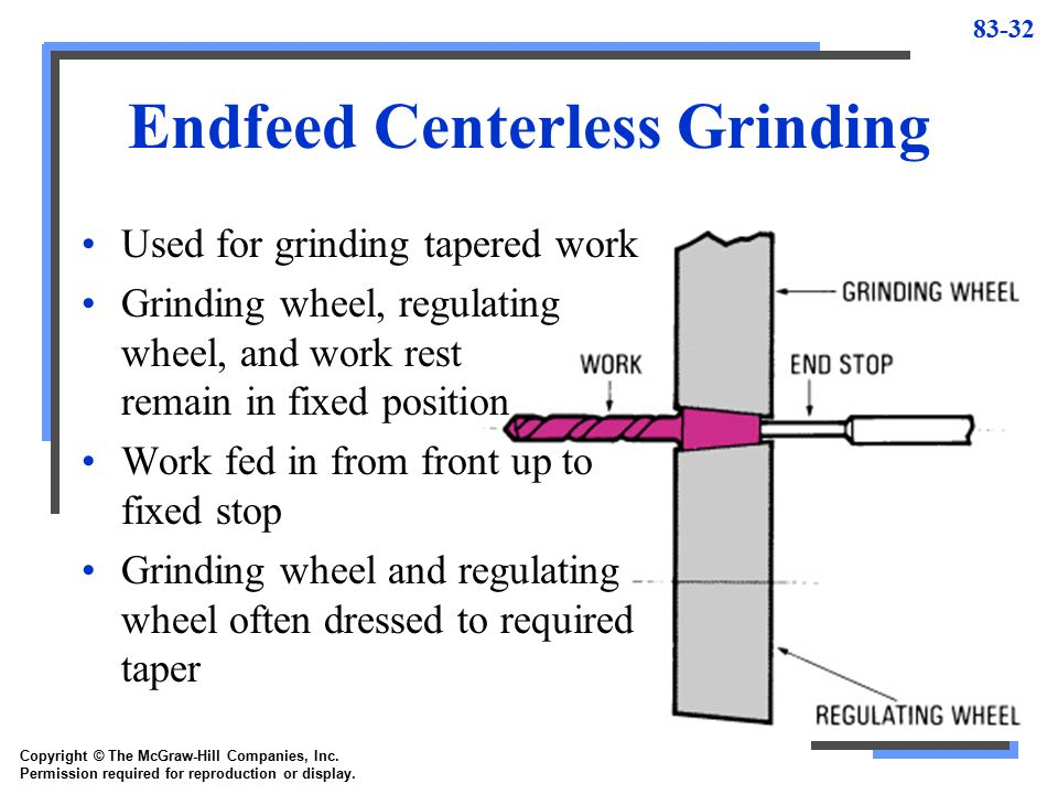 Endfeed Centerless Grinding