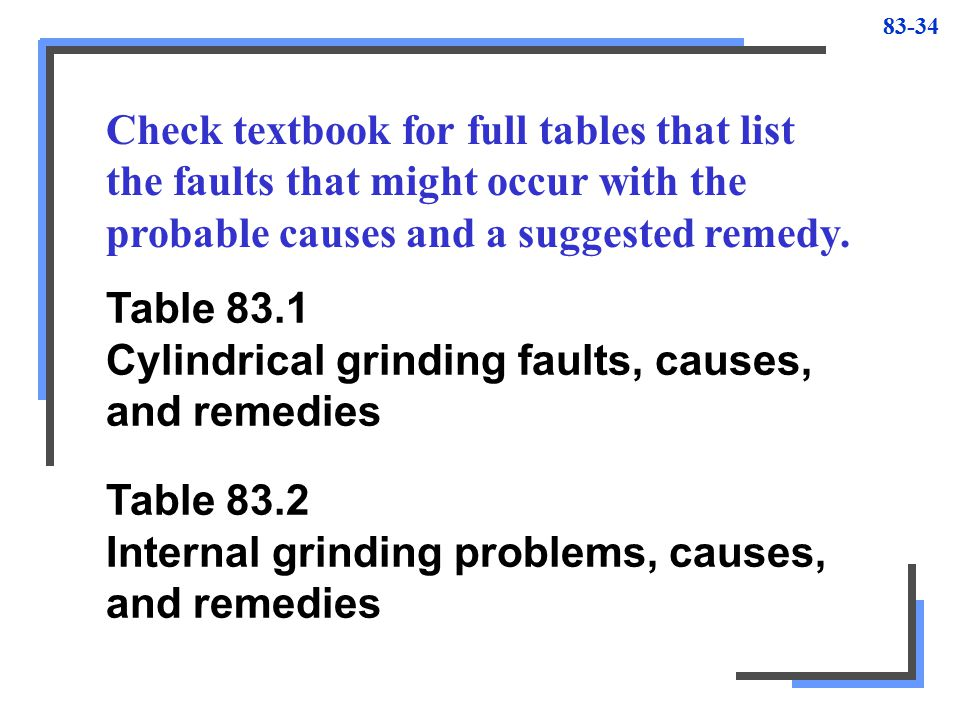 Check textbook for full tables that list the faults that might occur with the probable causes and a suggested remedy.