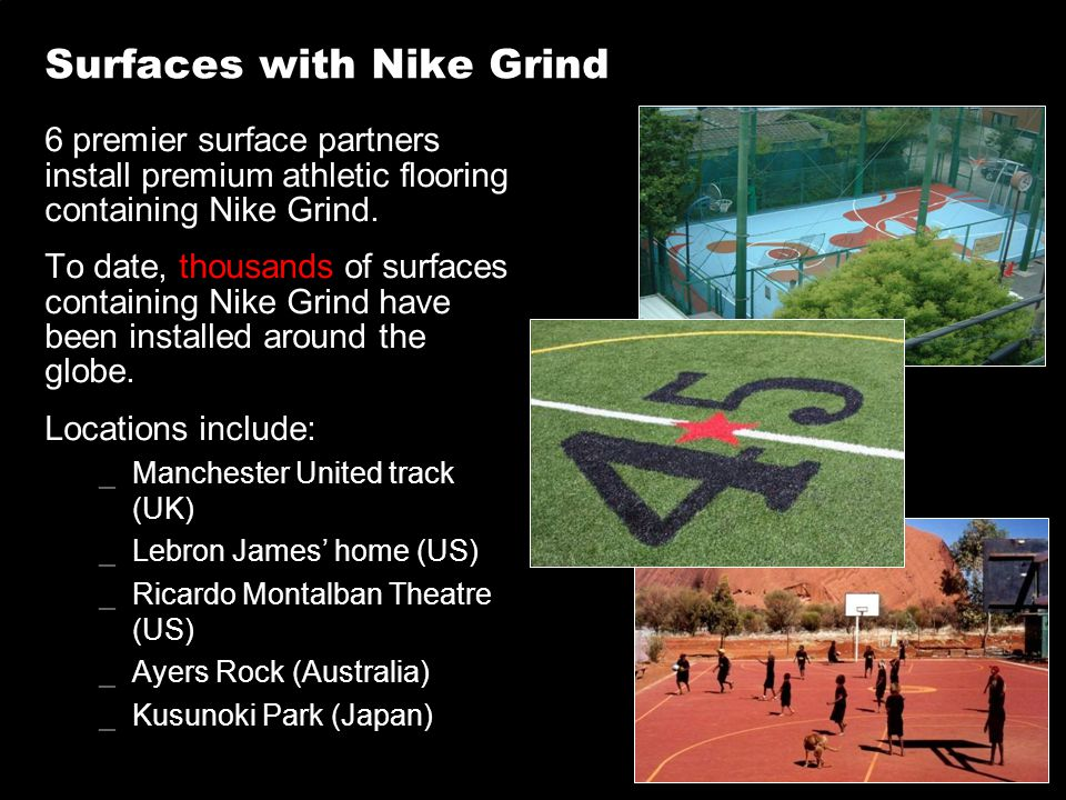 Surfaces with Nike Grind