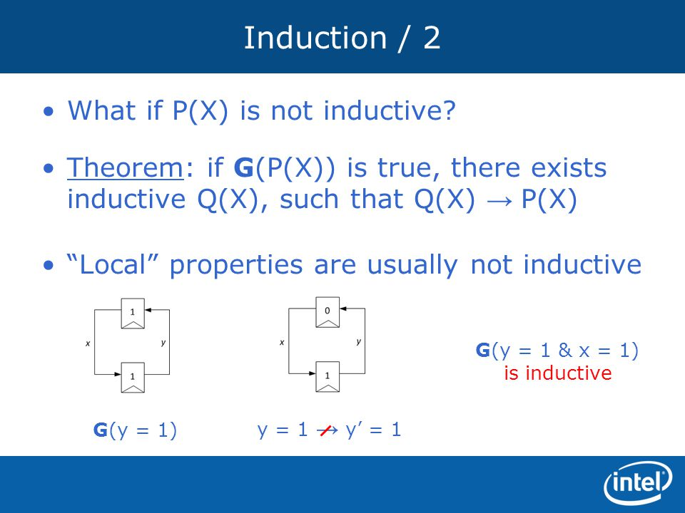 Induction / 2 What if P(X) is not inductive