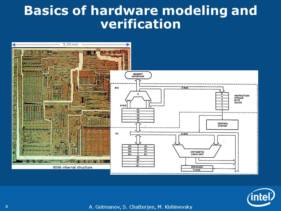 Basics of hardware modeling and verification