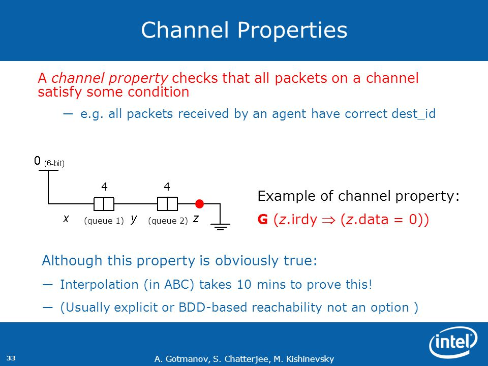 Channel Properties A channel property checks that all packets on a channel satisfy some condition.