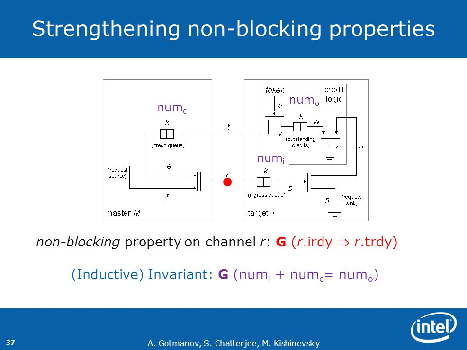 Strengthening non-blocking properties