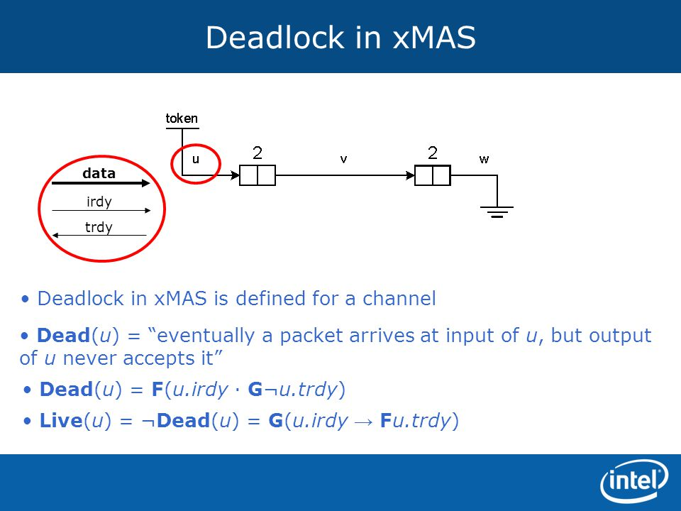 Deadlock in xMAS Deadlock in xMAS is defined for a channel