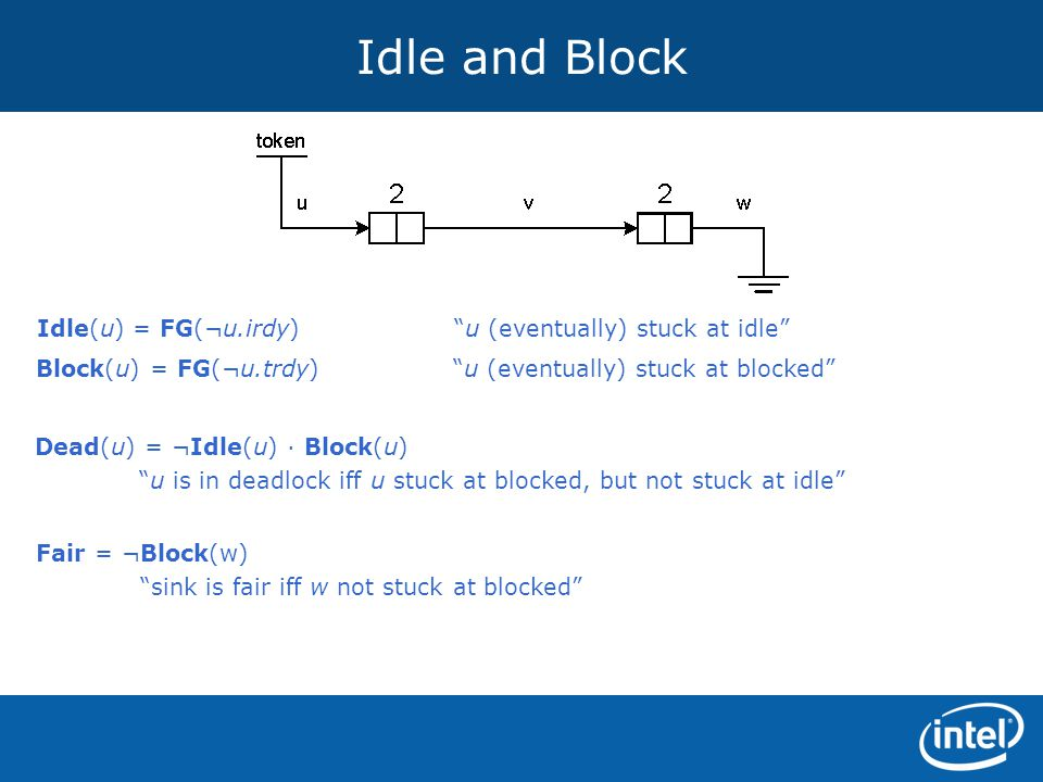 Idle and Block Idle(u) = FG(¬u.irdy) u (eventually) stuck at idle