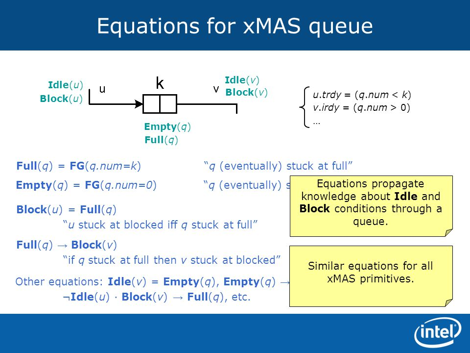 Equations for xMAS queue