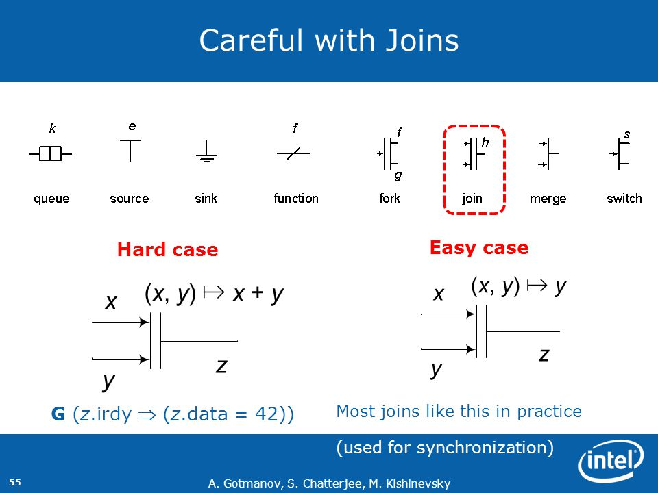 # Careful with Joins # ( x , y ) + z ( x , y ) z Hard case Easy case