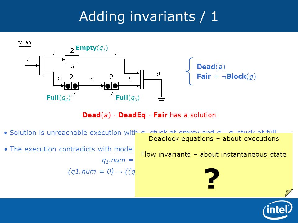 Adding invariants / 1 Dead(a) Fair = ¬Block(g)