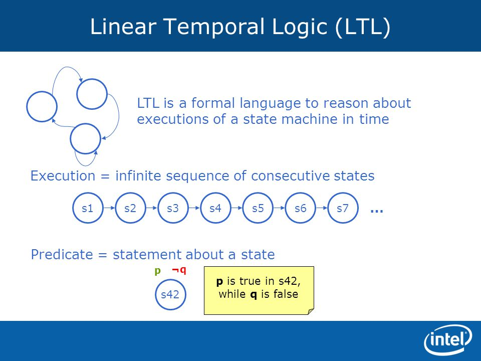 Linear Temporal Logic (LTL)