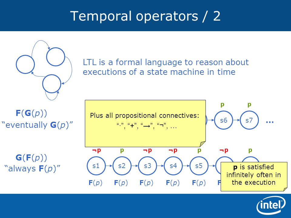 Temporal operators / 2 LTL is a formal language to reason about executions of a state machine in time.