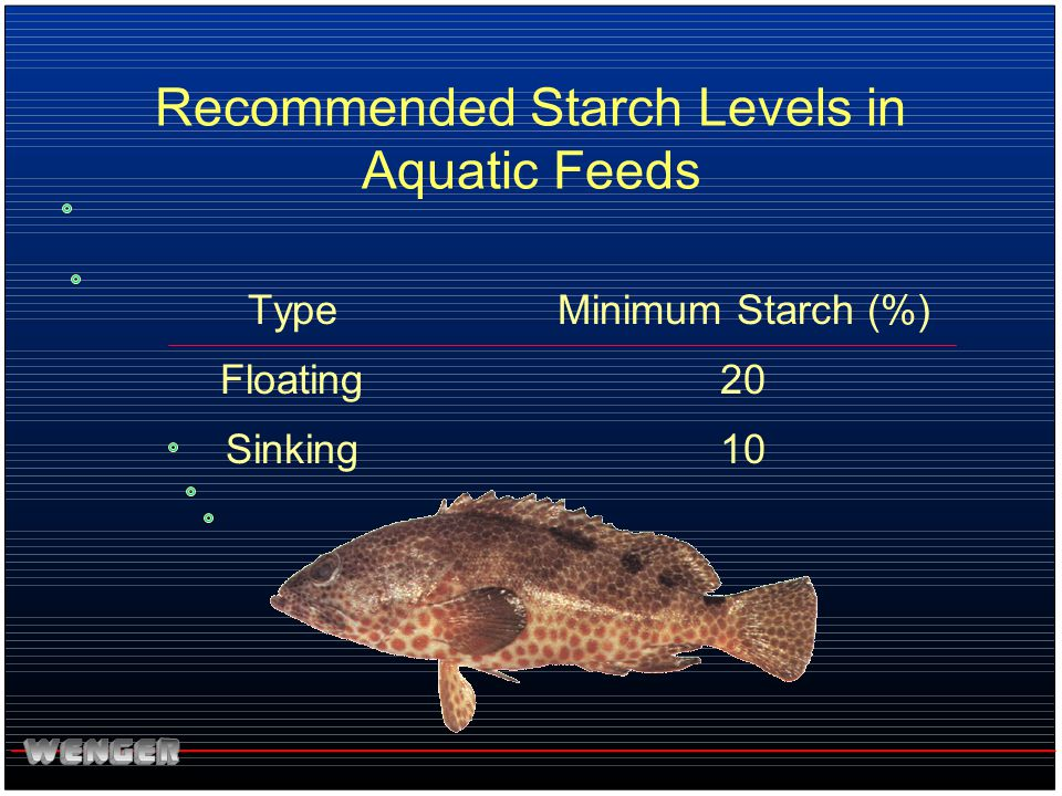Recommended Starch Levels in Aquatic Feeds