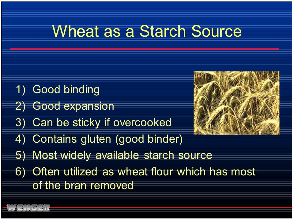 Wheat as a Starch Source