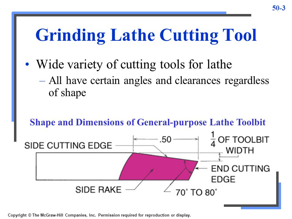 Grinding Lathe Cutting Tool