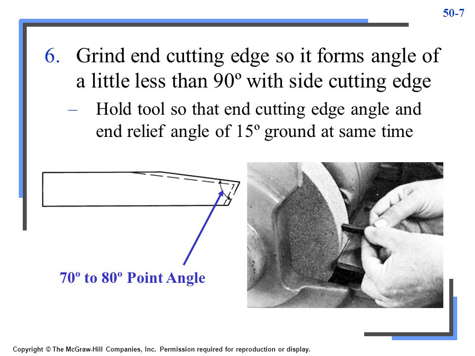 Grind end cutting edge so it forms angle of a little less than 90º with side cutting edge