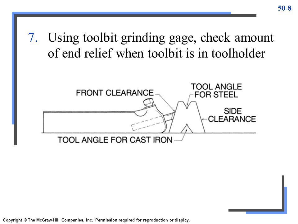 Using toolbit grinding gage, check amount of end relief when toolbit is in toolholder