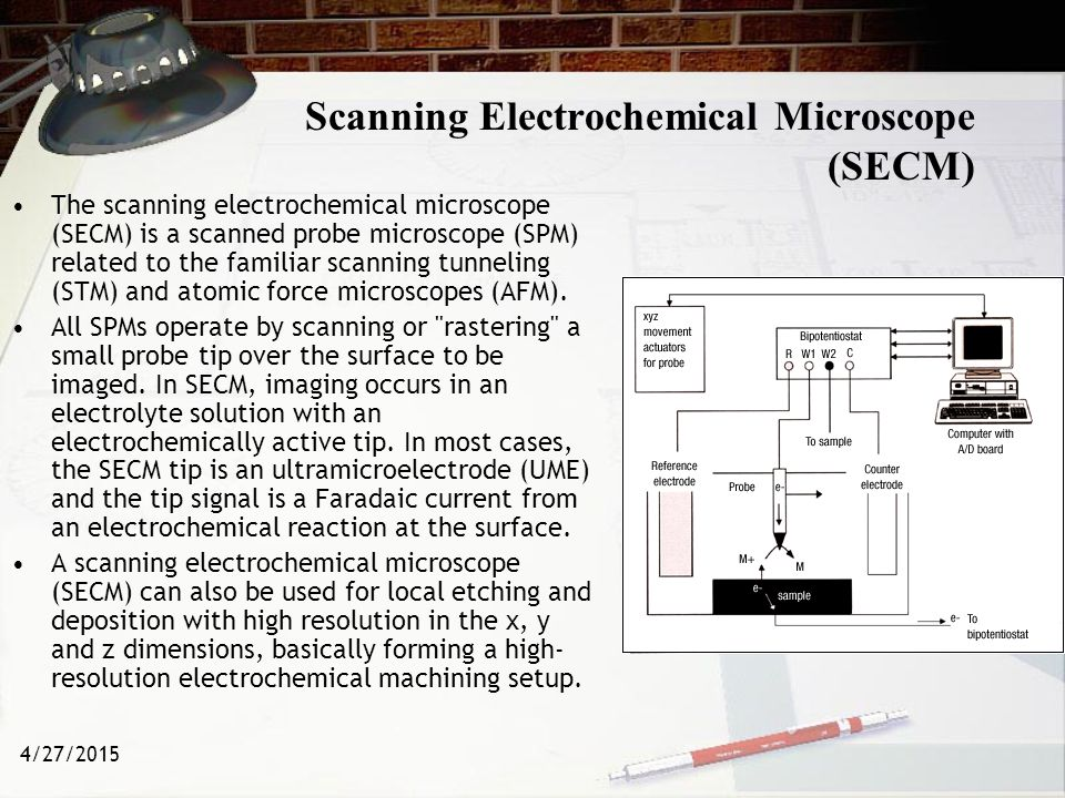 Scanning Electrochemical Microscope (SECM)