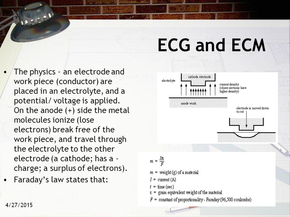 ECG and ECM