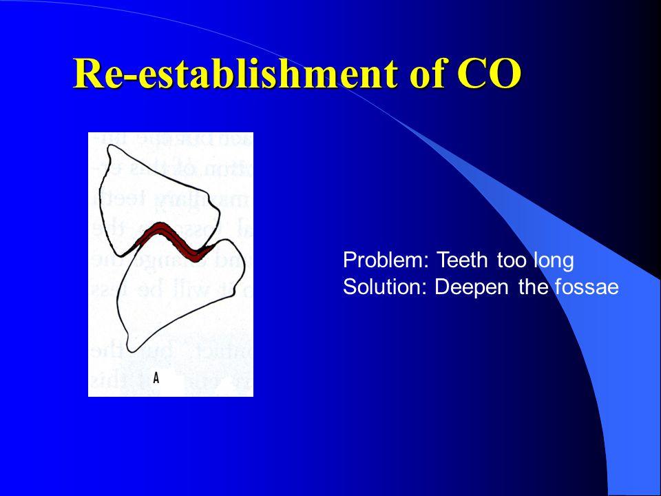 Re-establishment of CO