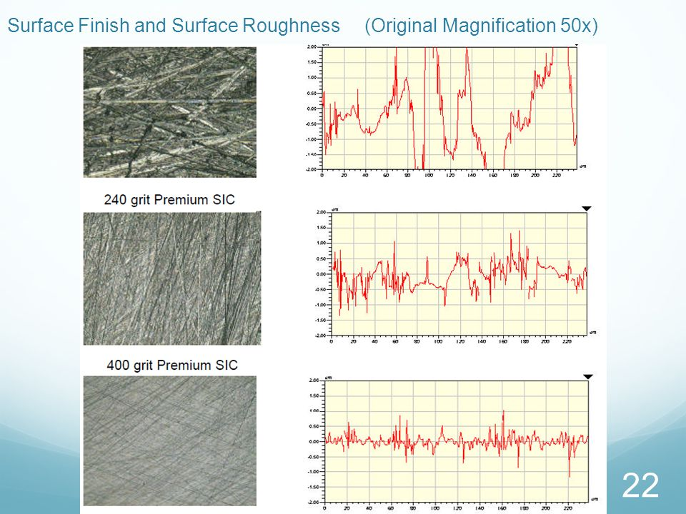 Surface Finish and Surface Roughness (Original Magnification 50x)