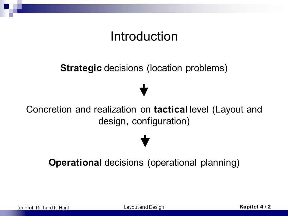 Introduction Strategic decisions (location problems)