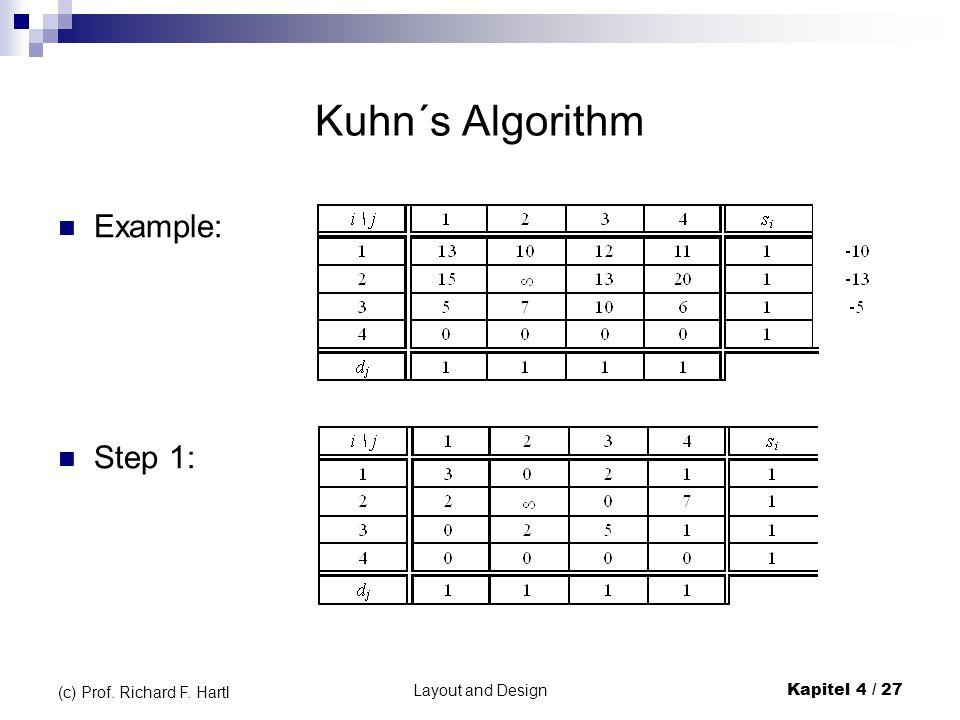 Kuhn´s Algorithm Example: Step 1: (c) Prof. Richard F. Hartl