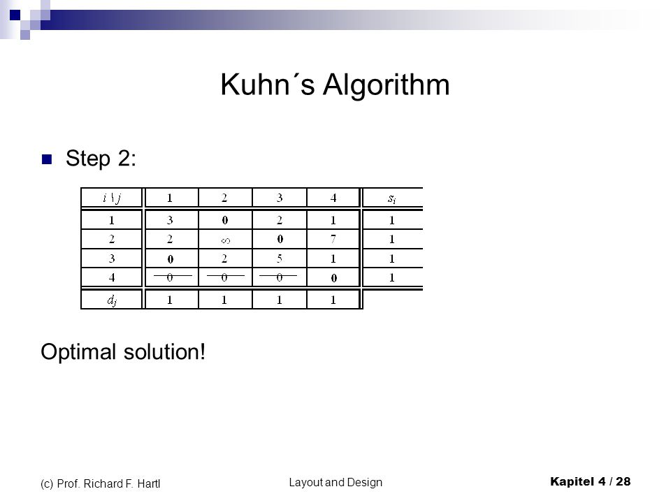 Kuhn´s Algorithm Step 2: Optimal solution! (c) Prof. Richard F. Hartl