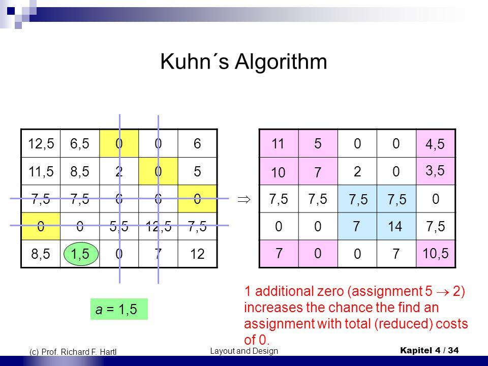 Kuhn´s Algorithm 12,5. 6,5. 6. 11,5. 8,5. 2. 5. 7,5. 5,5. 1,5. 7. 12. 2. 7,5. 7. 11.