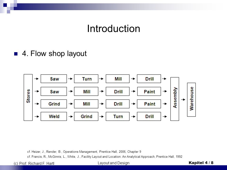 Introduction 4. Flow shop layout (c) Prof. Richard F. Hartl