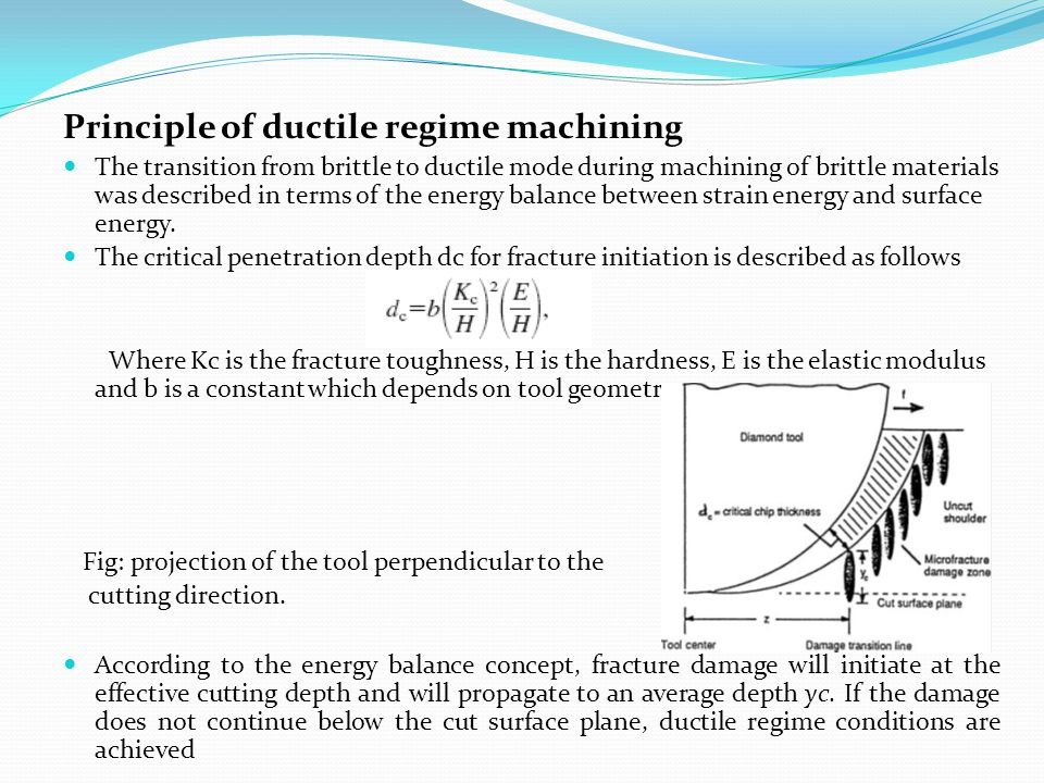 Principle of ductile regime machining