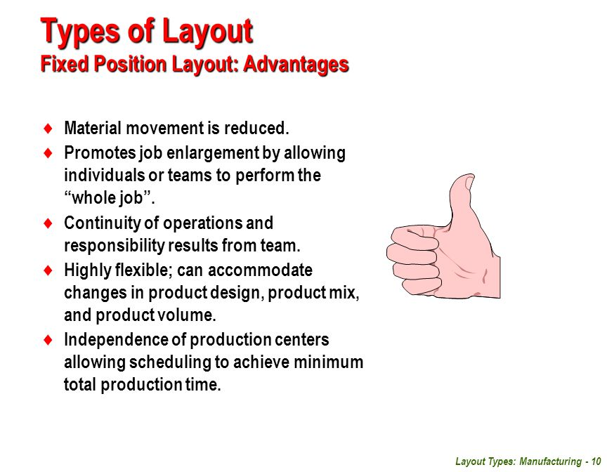 Types of Layout Fixed Position Layout: Advantages