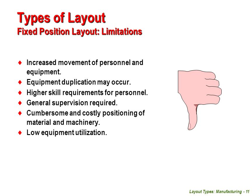 Types of Layout Fixed Position Layout: Limitations