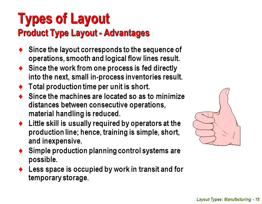Types of Layout Product Type Layout - Advantages