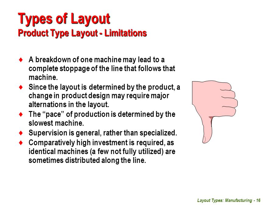 Types of Layout Product Type Layout - Limitations