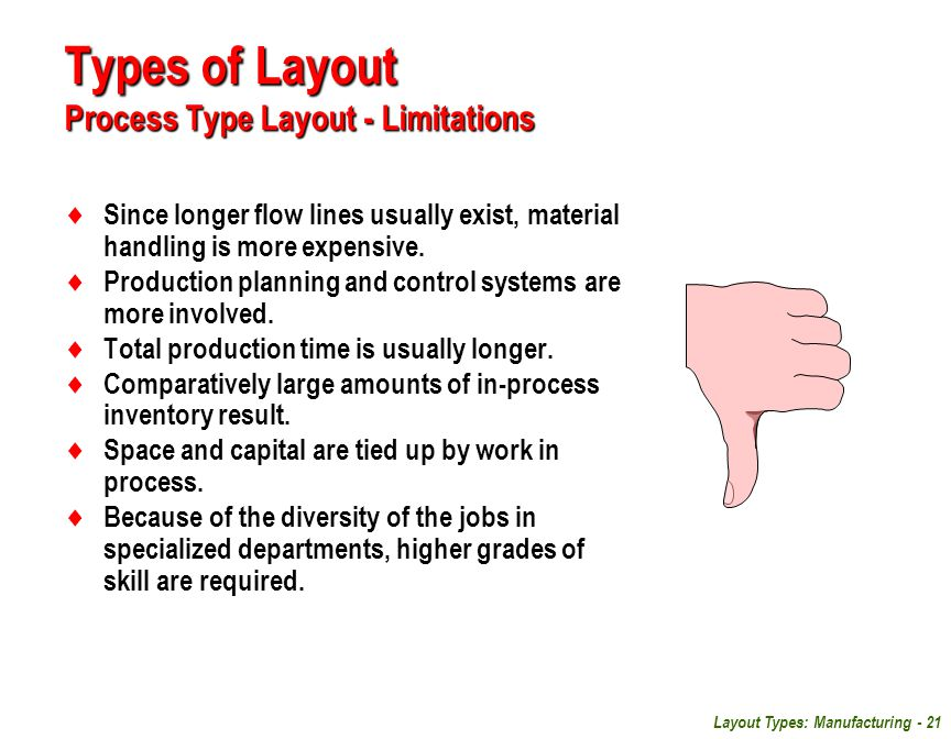 Types of Layout Process Type Layout - Limitations