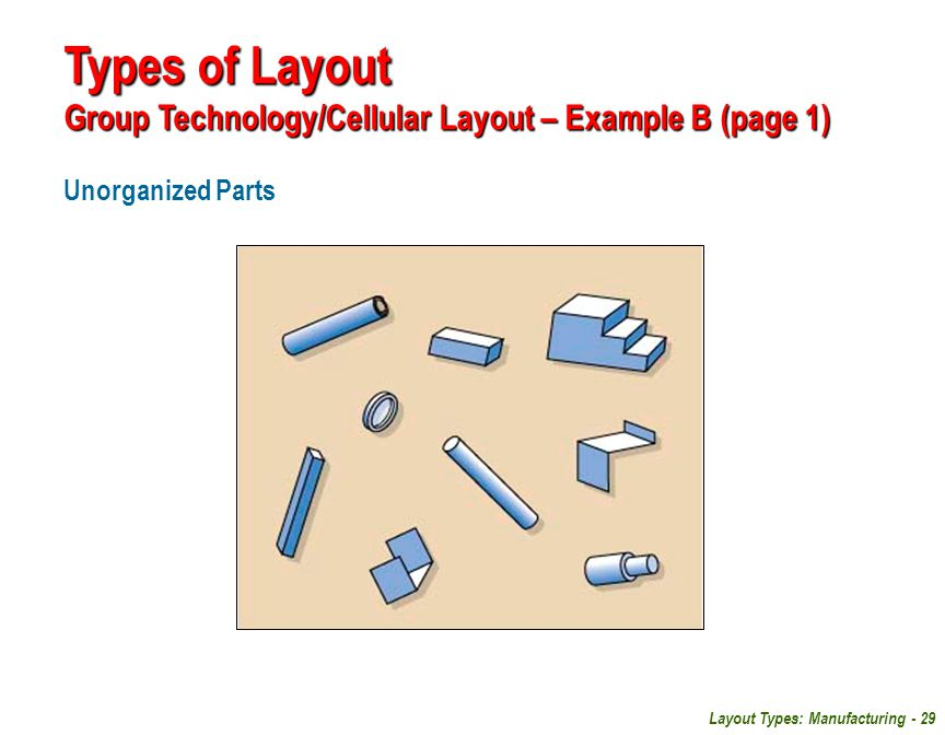 Types of Layout Group Technology/Cellular Layout – Example B (page 1)