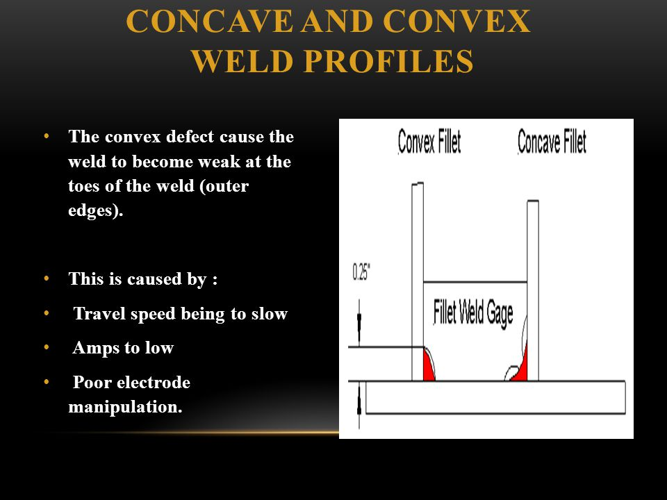 Concave and convex weld profiles