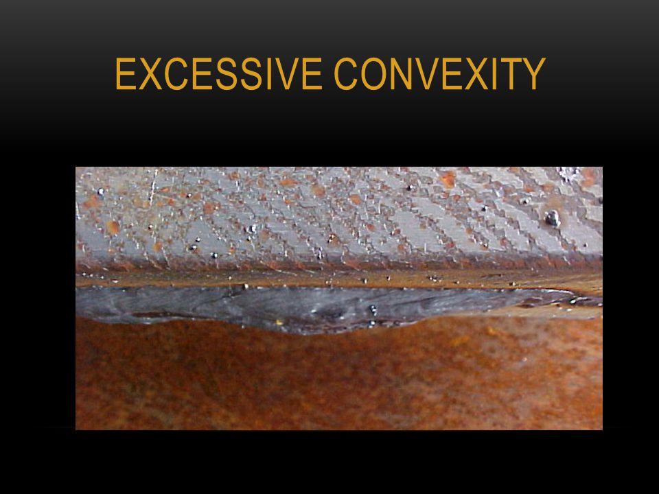 EXCESSIVE CONVEXITY