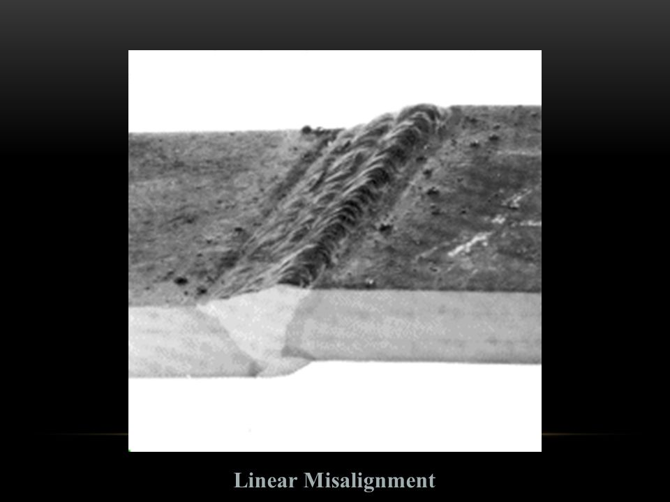 Linear Misalignment