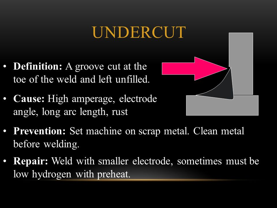 Undercut Definition: A groove cut at the toe of the weld and left unfilled. Cause: High amperage, electrode angle, long arc length, rust.